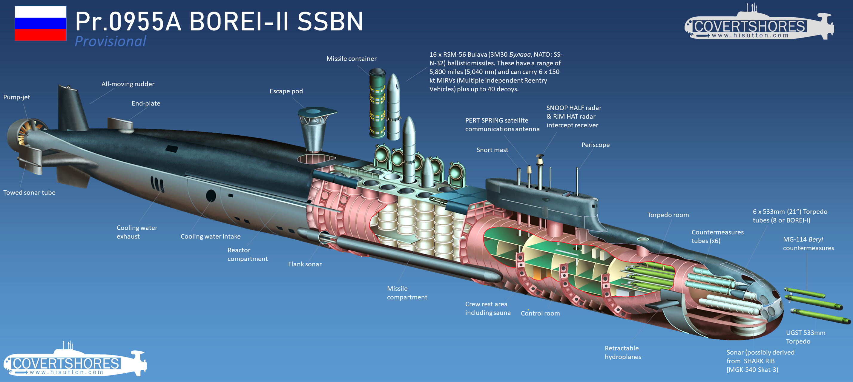 Russia New Stealth Submarine Is Armed with 72 Nuclear