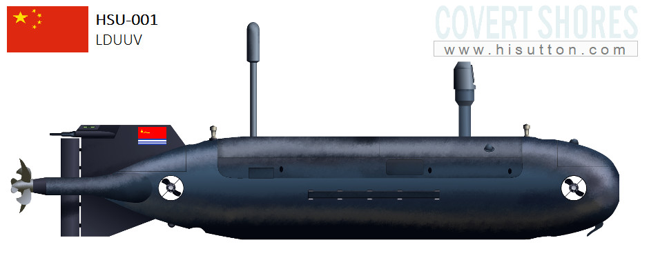Chinese SDV - Covert Shores