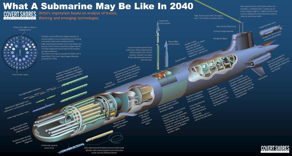 L'attribut alt de cette image est vide, son nom de fichier est FutureSub-2040-Cutaway-940.jpg.