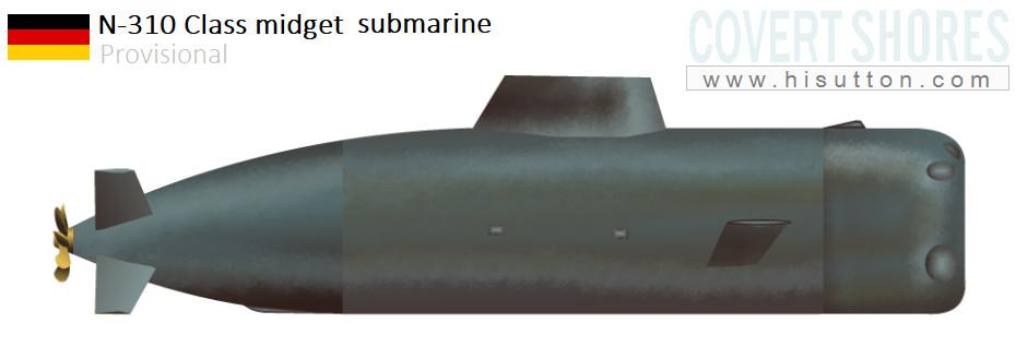Ww2 midget submarines x class personal