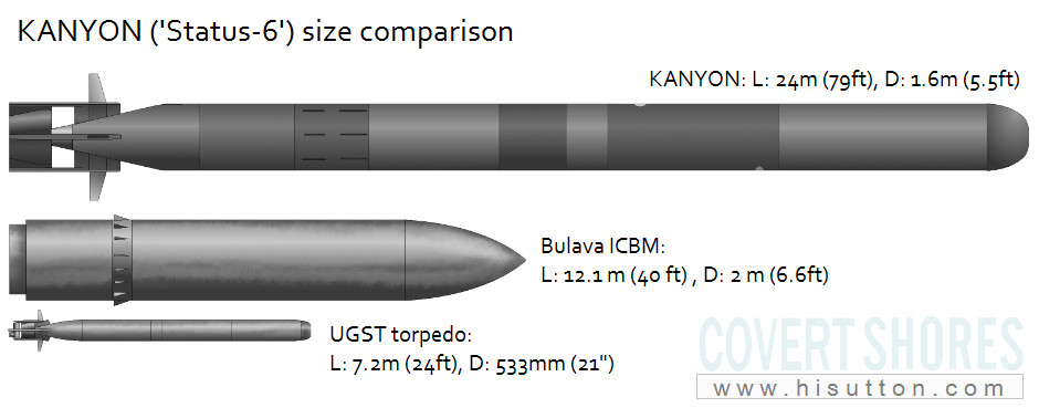 """""""Poseidon"""" Nuclear-armed Underwater Drone KANYON-Size"""