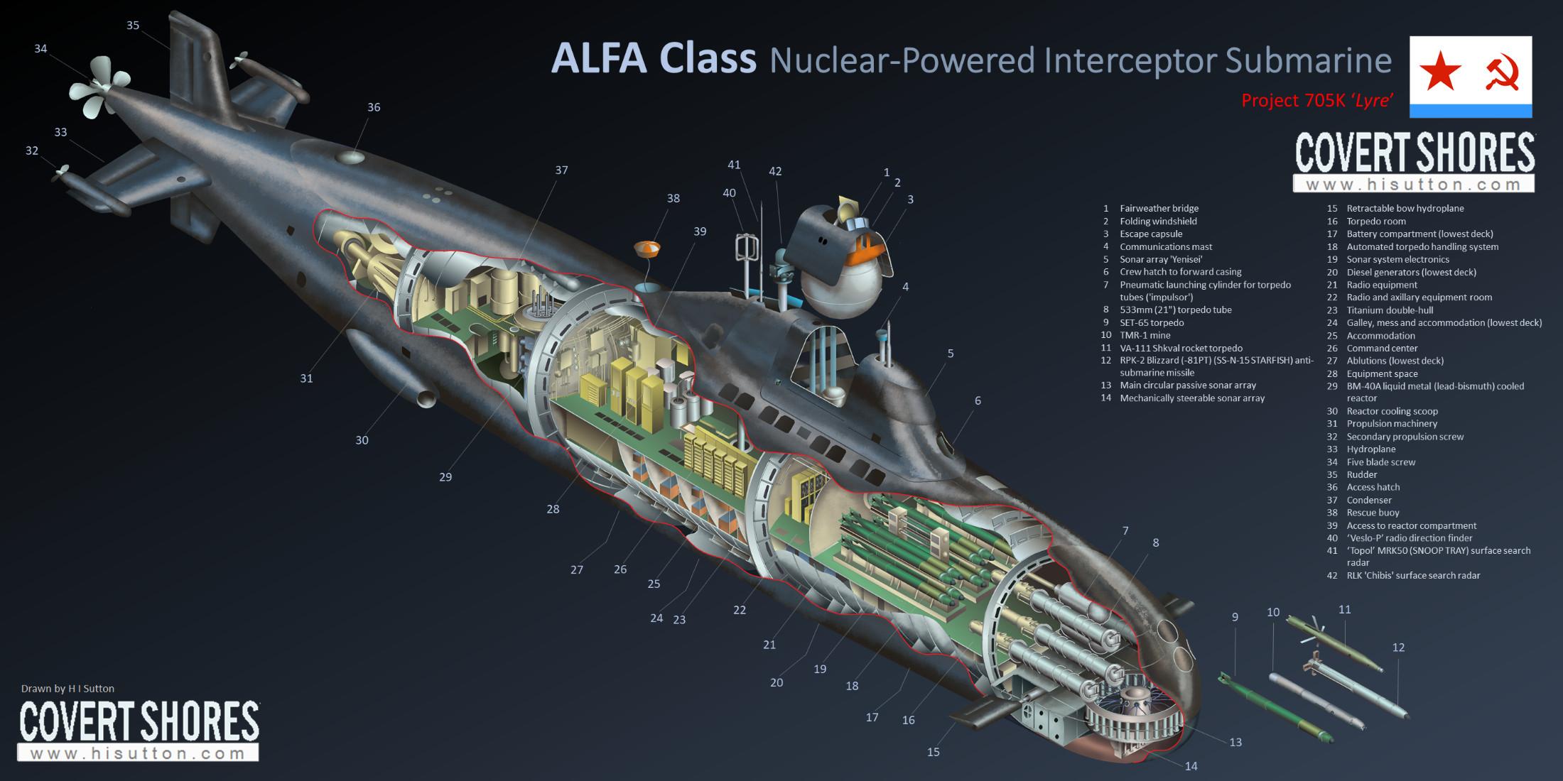 Ru_Alfa_cutaway.jpg