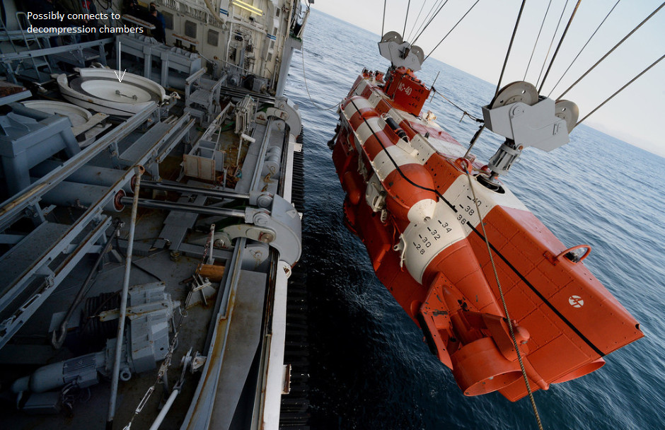 Russian Pacific Fleet shows submarine rescue capability - Covert Shores