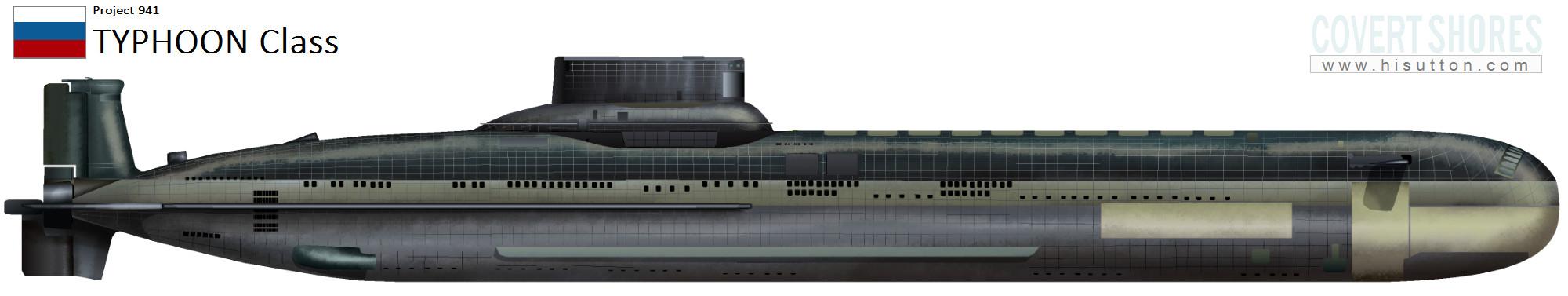 typhoon class submarine size comparison hunthankkco