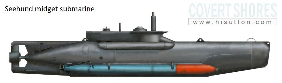 Useful Seehund midget submarine