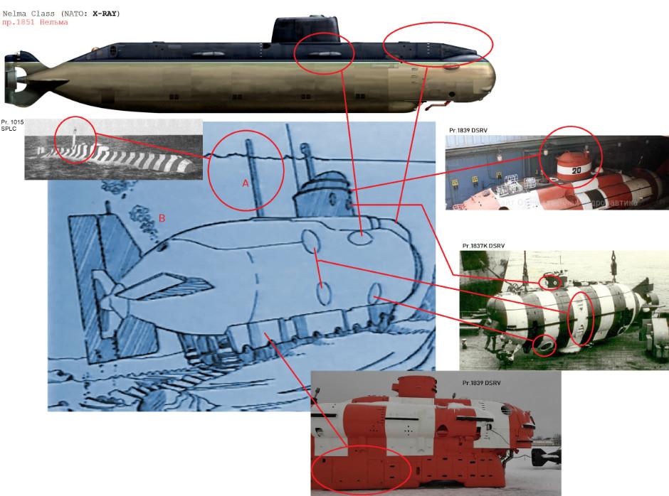[Image: Sw_Ru_tracks_analysis1_w940.jpg]