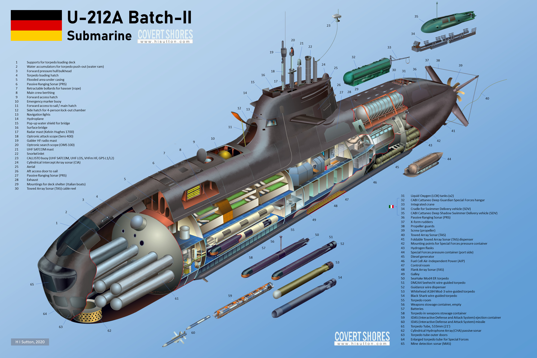 U-212-submarine-cutaway.jpg